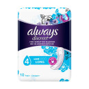 Always Discreet Incontinence Pads Long For Sensitive Bladder