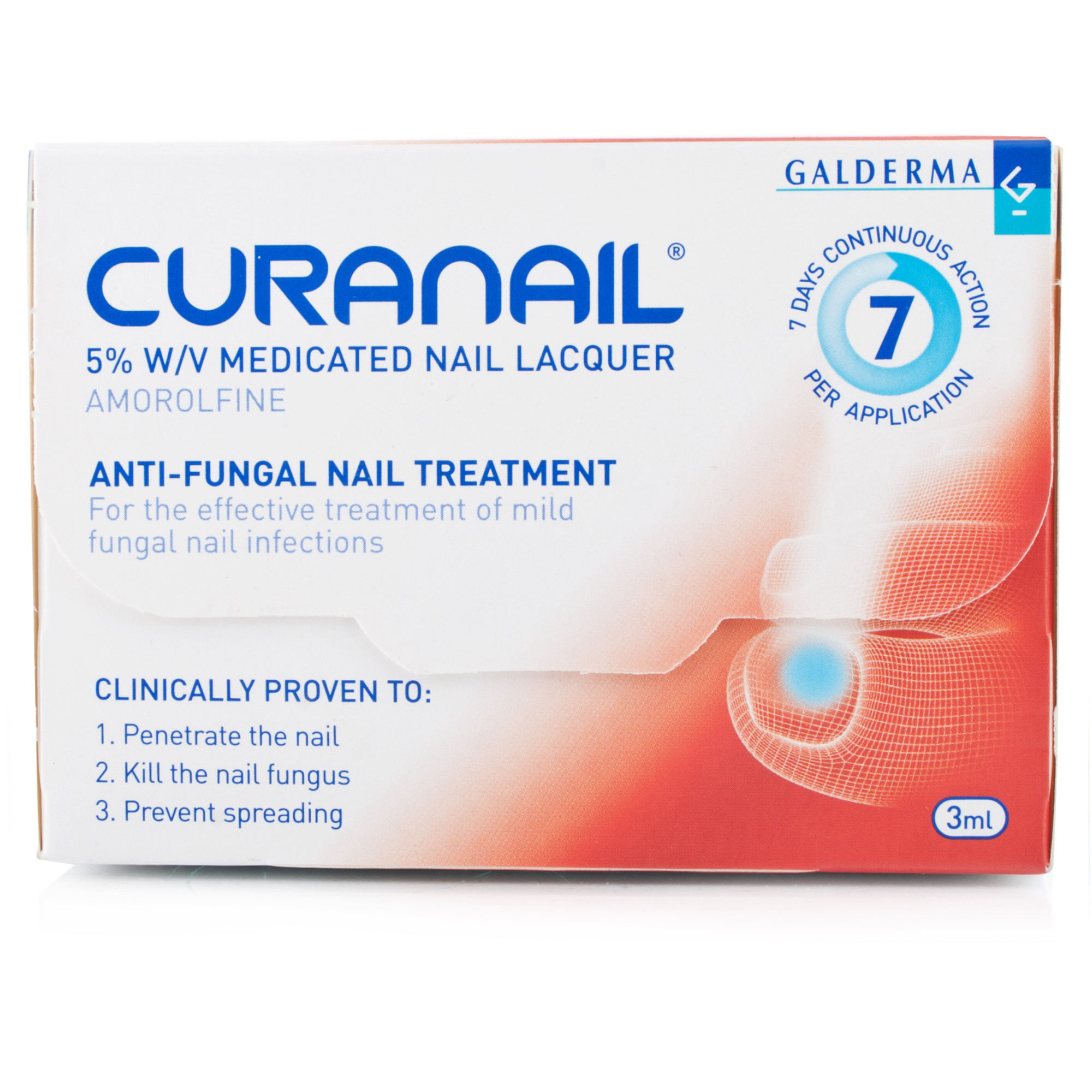 Curanail treatment