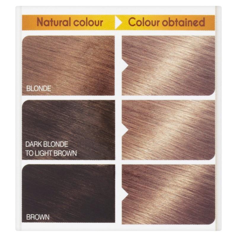Natural Permanent Hair Color Reviews