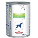 Royal Canin Canine Veterinary Diet Diabetic Special Low Carbohydrate